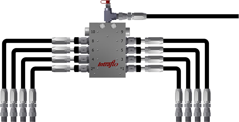 Automatic lubrication systems intraflo products